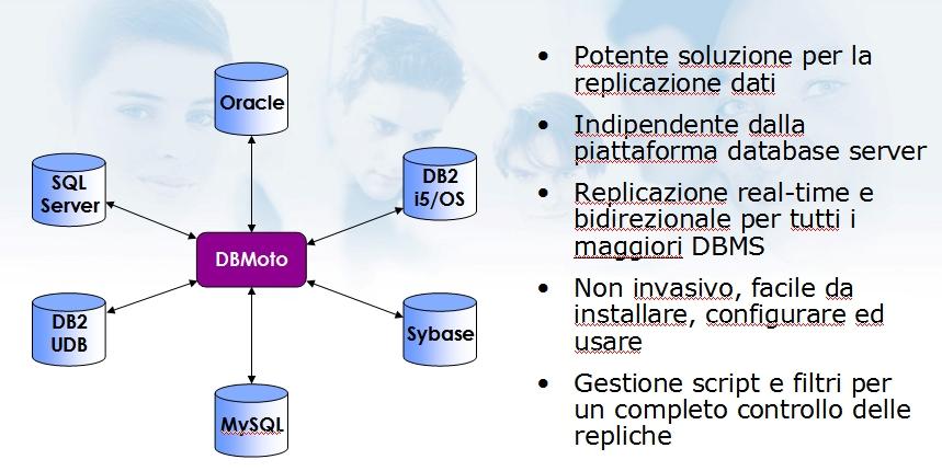 dbmoto fig1