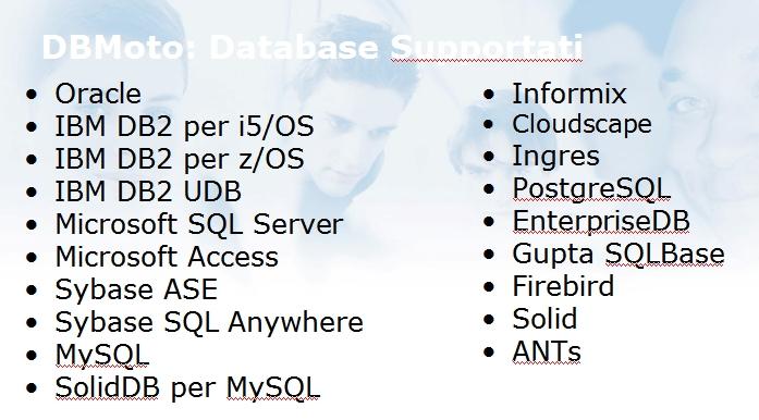 Replicazione e sincronizzazione sql server db2 oracle - Porta sql server ...