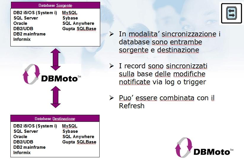 dbmoto fig 5