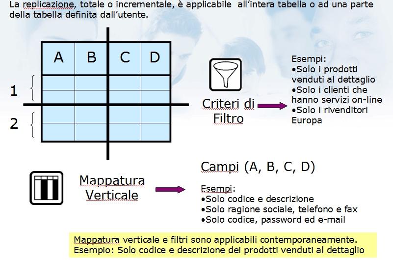 dbmoto fig6