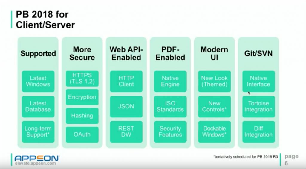 Appeon PowerBuilder 2018 R1, la nueva versión de la herramienta de